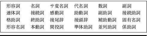 文節の定義
